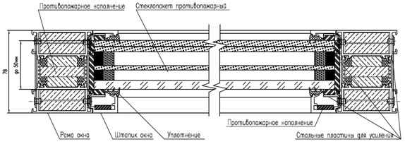 Схема светопрозрачных противопожарных конструкций